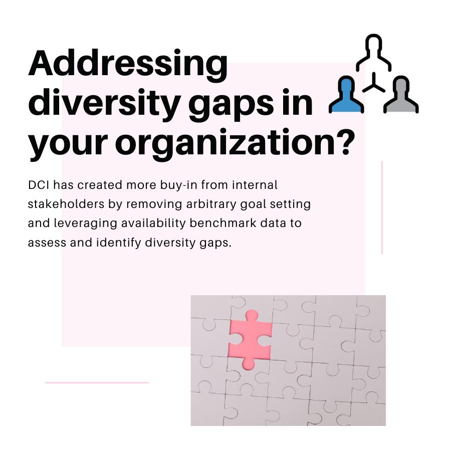 Addressing diversity gaps in  your organization