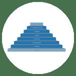 Distribution by Job Pattern (1)